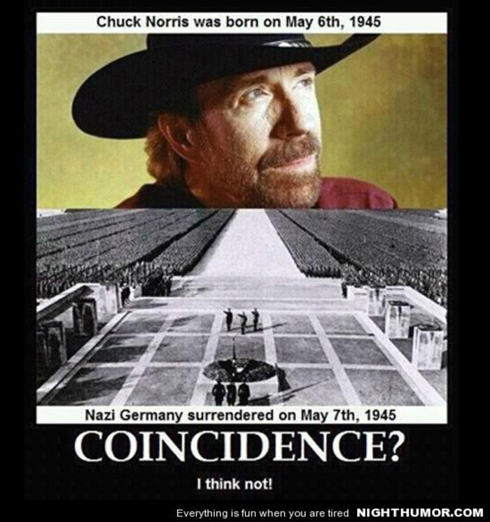 The Chuck Norris Of Chuck Norris Fact Lists